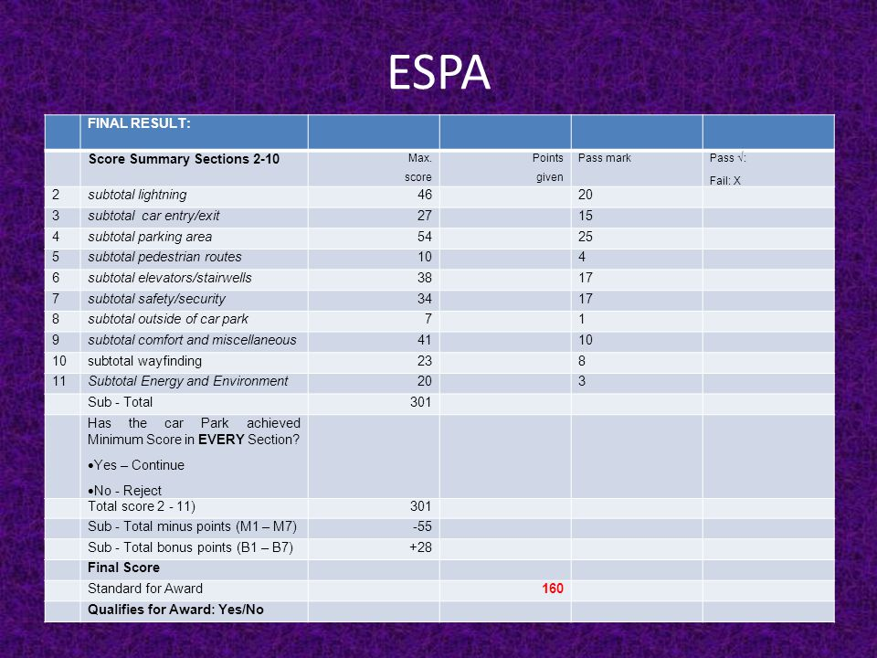 ESPA FINAL RESULT: Score Summary Sections 2-10 Max.