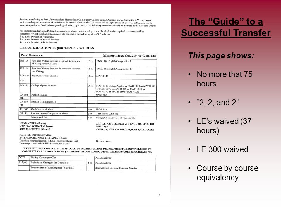 This page shows: No more that 75 hours 2, 2, and 2 LEs waived (37 hours) LE 300 waived Course by course equivalency The Guide to a Successful Transfer