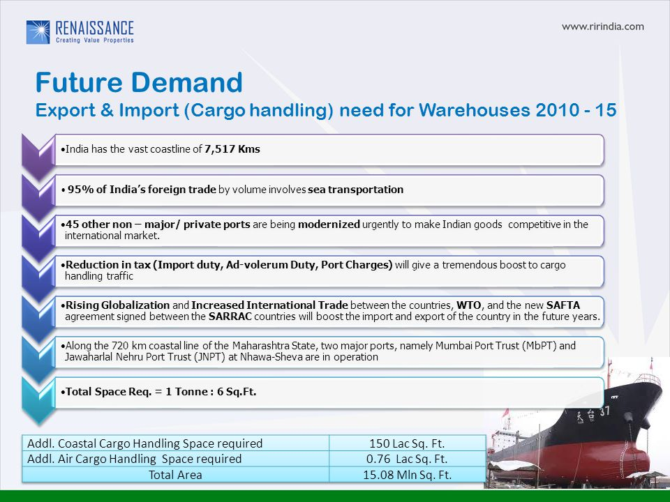 Future Demand Export & Import (Cargo handling) need for Warehouses 2010 - 15 India has the vast coastline of 7,517 Kms 95% of Indias foreign trade by volume involves sea transportation 45 other non – major/ private ports are being modernized urgently to make Indian goods competitive in the international market.
