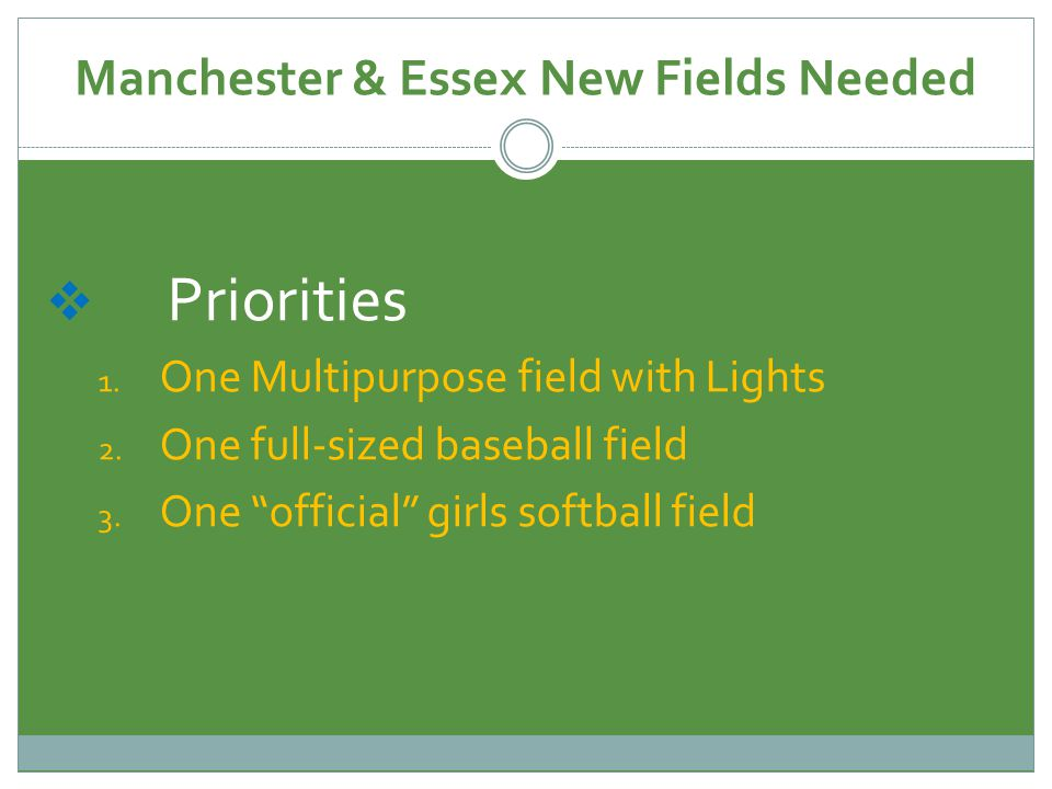 Manchester & Essex New Fields Needed Priorities 1.