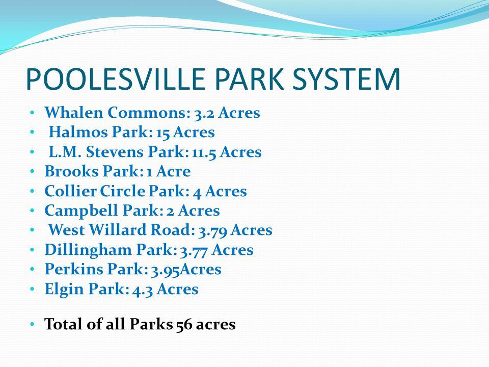 POOLESVILLE PARK SYSTEM Whalen Commons: 3.2 Acres Halmos Park: 15 Acres L.M. Stevens Park: 11.5 Acres Brooks Park: 1 Acre Collier Circle Park: 4 Acres
