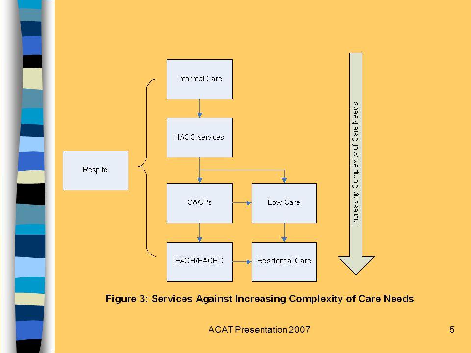 ACAT Presentation 20075