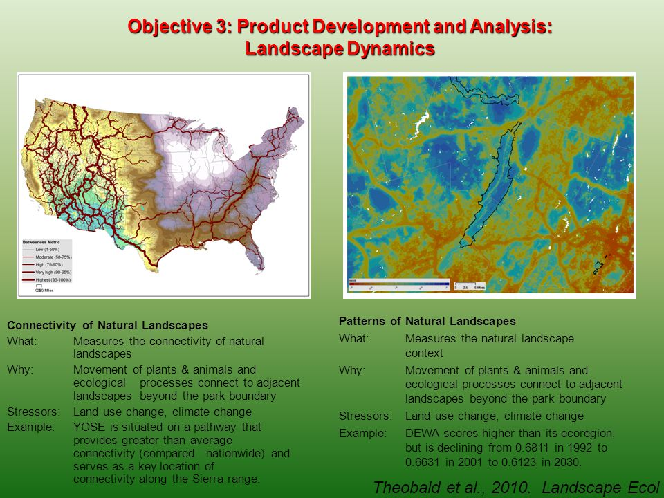 Objective 3: Product Development and Analysis: Landscape Dynamics Connectivity of Natural Landscapes What:Measures the connectivity of natural landsca