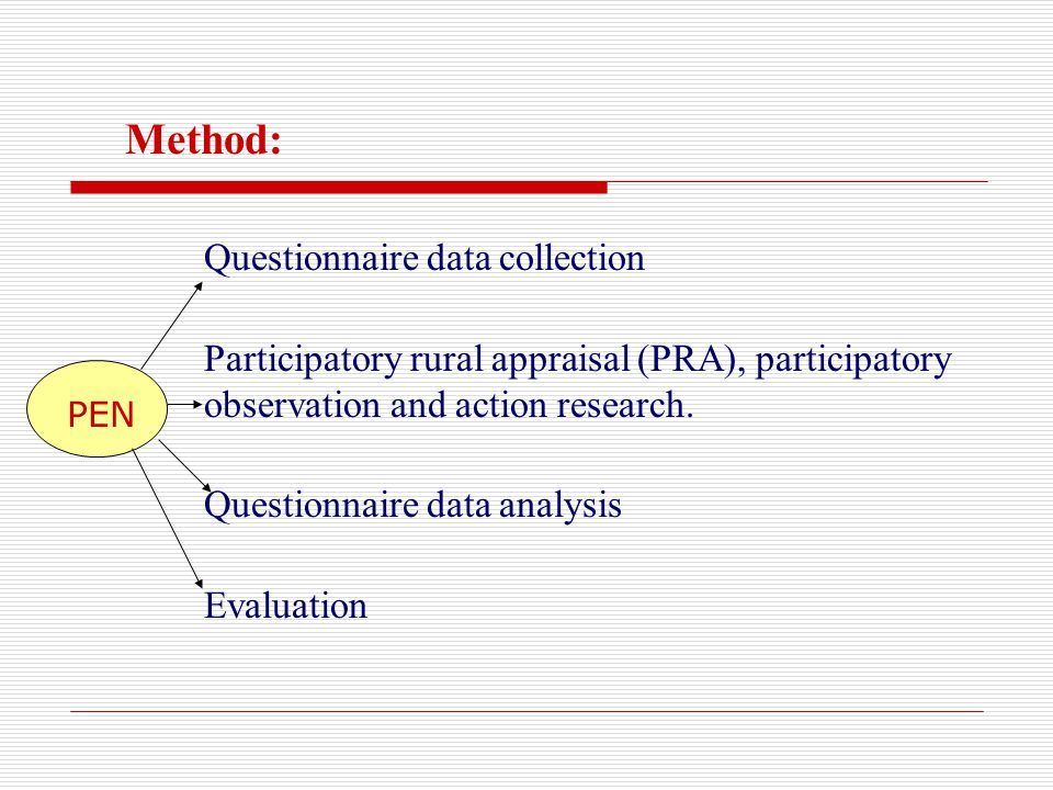 Method: Questionnaire data collection Participatory rural appraisal (PRA), participatory observation and action research.