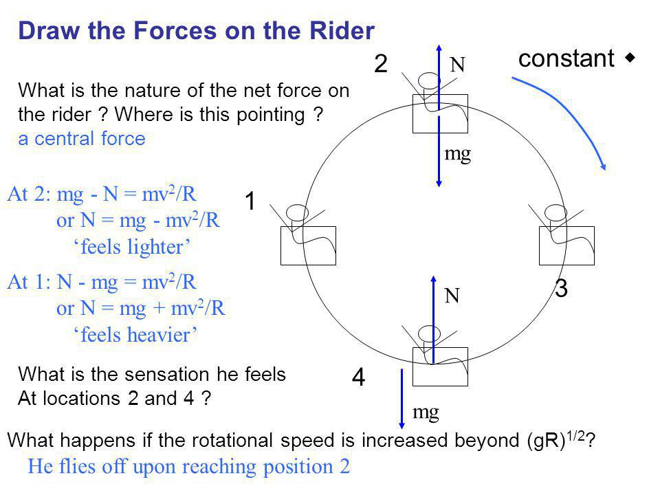 constant Draw the Forces on the Rider 1 What is the nature of the net force on the rider ? Where is this pointing ? a central force What is the sensat