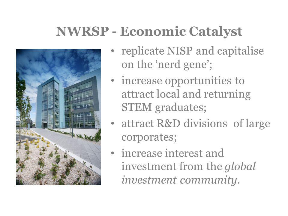 Artists impression replicate NISP and capitalise on the nerd gene; increase opportunities to attract local and returning STEM graduates; attract R&D divisions of large corporates; increase interest and investment from the global investment community.