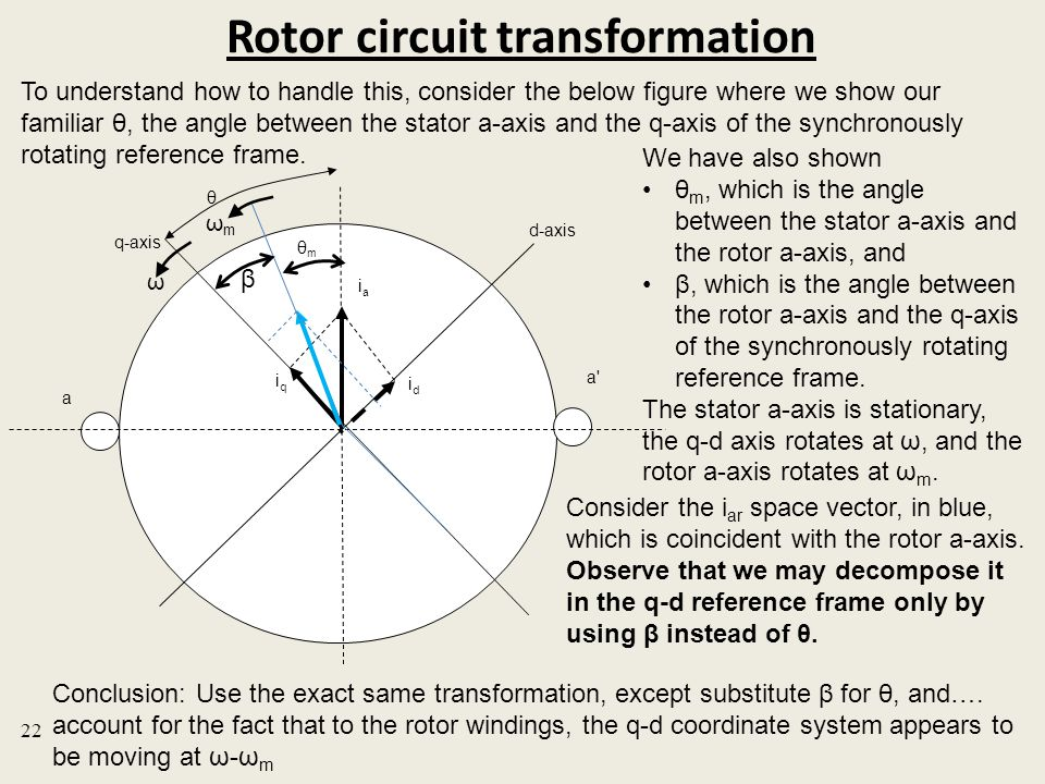 Rotor circuit transformation To understand how to handle this, consider the below figure where we show our familiar θ, the angle between the stator a-
