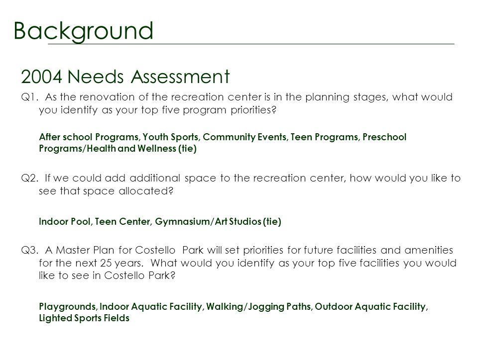 Background 2004 Needs Assessment Q1.