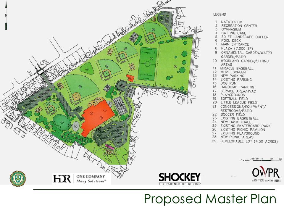 Proposed Master Plan