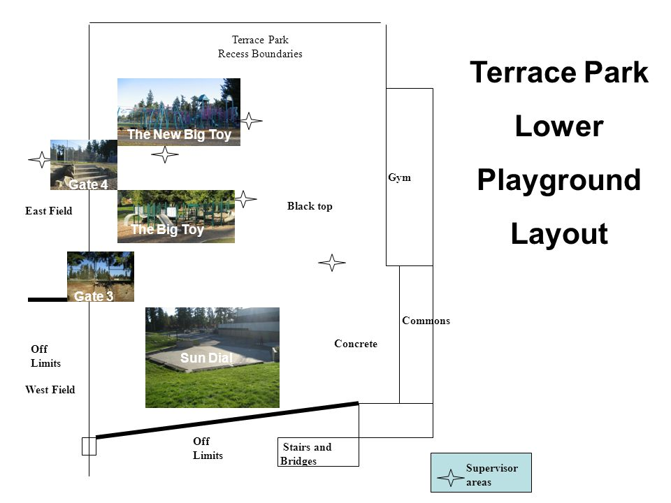 Terrace Park Recess Boundaries Stairs and Bridges Gym Commons Sundial Off Limits Big Toy New Toy East Field West Field Black top Concrete Supervisor areas The New Big Toy The Big Toy Gate 4 Gate 3 Sun Dial Terrace Park Lower Playground Layout
