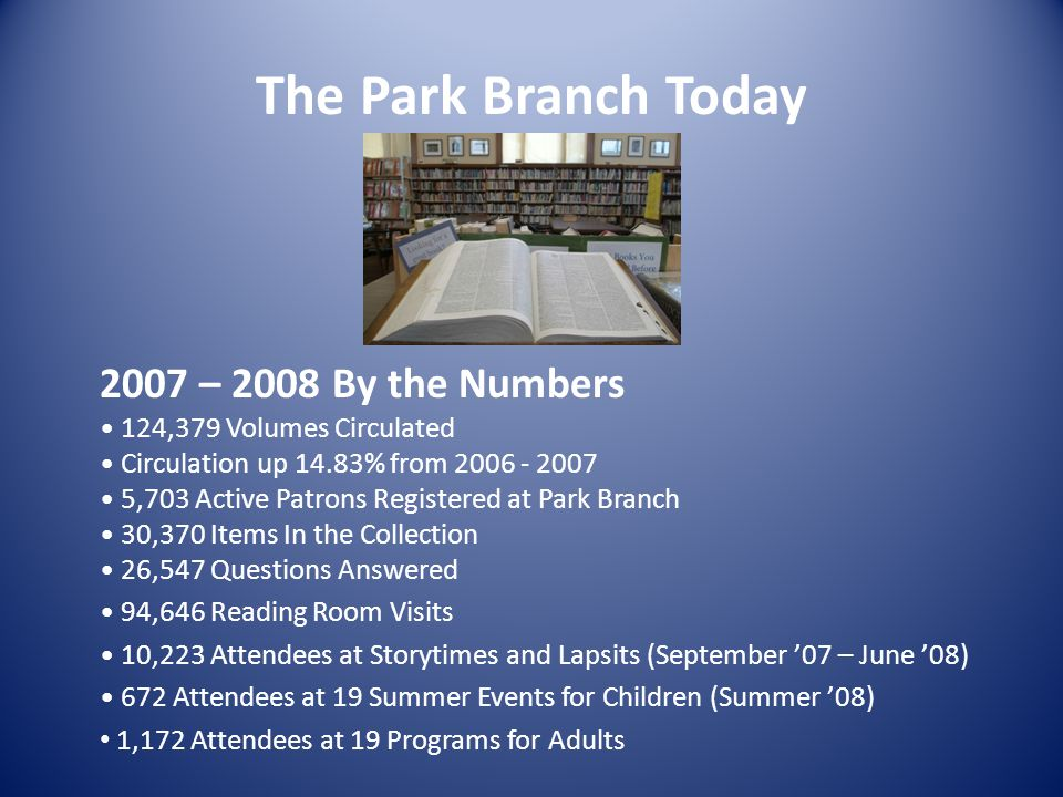 The Park Branch Today 2007 – 2008 By the Numbers 124,379 Volumes Circulated Circulation up 14.83% from 2006 - 2007 5,703 Active Patrons Registered at Park Branch 30,370 Items In the Collection 26,547 Questions Answered 94,646 Reading Room Visits 10,223 Attendees at Storytimes and Lapsits (September 07 – June 08) 672 Attendees at 19 Summer Events for Children (Summer 08) 1,172 Attendees at 19 Programs for Adults
