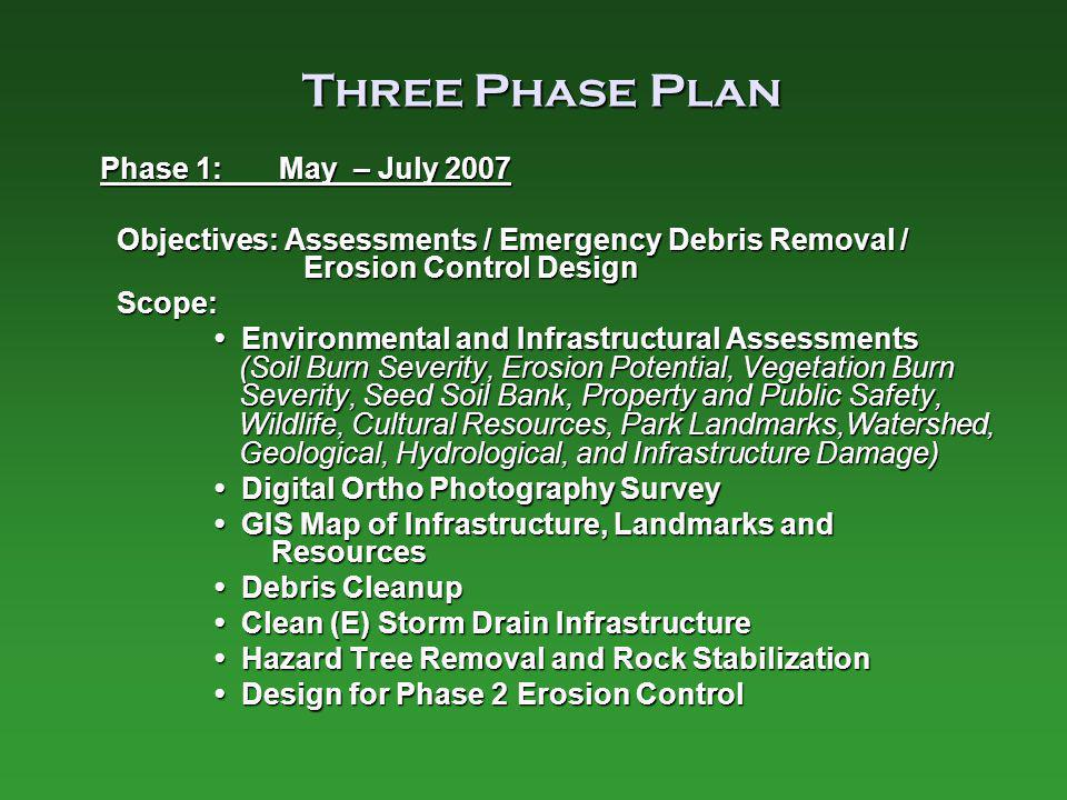 Three Phase Plan Phase 1: May – July 2007 Objectives: Assessments / Emergency Debris Removal / Erosion Control Design Objectives: Assessments / Emergency Debris Removal / Erosion Control Design Scope: Scope: Environmental and Infrastructural Assessments (Soil Burn Severity, Erosion Potential, Vegetation Burn Severity, Seed Soil Bank, Property and Public Safety, Wildlife, Cultural Resources, Park Landmarks,Watershed, Geological, Hydrological, and Infrastructure Damage) Environmental and Infrastructural Assessments (Soil Burn Severity, Erosion Potential, Vegetation Burn Severity, Seed Soil Bank, Property and Public Safety, Wildlife, Cultural Resources, Park Landmarks,Watershed, Geological, Hydrological, and Infrastructure Damage) Digital Ortho Photography Survey Digital Ortho Photography Survey GIS Map of Infrastructure, Landmarks and Resources GIS Map of Infrastructure, Landmarks and Resources Debris Cleanup Debris Cleanup Clean (E) Storm Drain Infrastructure Clean (E) Storm Drain Infrastructure Hazard Tree Removal and Rock Stabilization Hazard Tree Removal and Rock Stabilization Design for Phase 2 Erosion Control Design for Phase 2 Erosion Control
