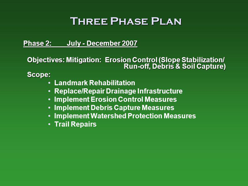 Three Phase Plan Phase 2: July - December 2007 Objectives: Mitigation: Erosion Control (Slope Stabilization/ Run-off, Debris & Soil Capture) Objectives: Mitigation: Erosion Control (Slope Stabilization/ Run-off, Debris & Soil Capture) Scope: Scope: Landmark Rehabilitation Replace/Repair Drainage Infrastructure Implement Erosion Control Measures Implement Debris Capture Measures Implement Watershed Protection Measures Trail Repairs