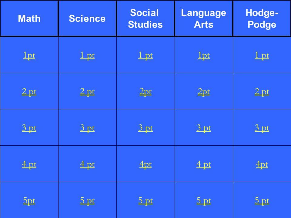 2 pt 3 pt 4 pt 5pt 1 pt 2 pt 3 pt 4 pt 5 pt 1 pt 2pt 3 pt 4pt 5 pt 1pt 2pt 3 pt 4 pt 5 pt 1 pt 2 pt 3 pt 4pt 5 pt 1pt MathScience Social Studies Langu