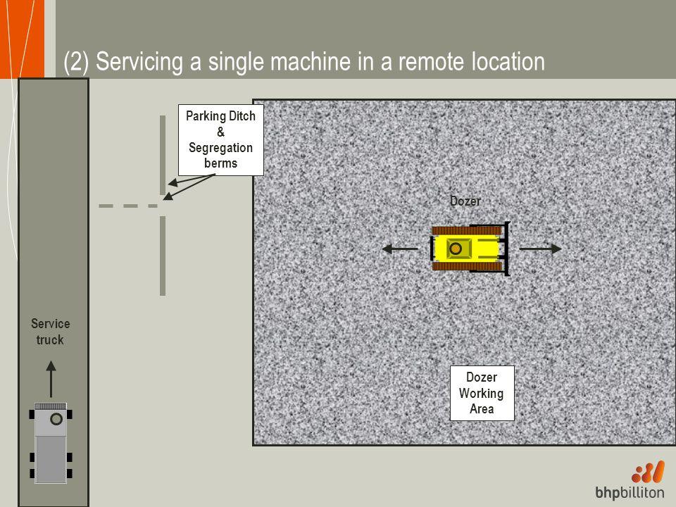 Service truck Dozer Dozer Working Area Parking Ditch & Segregation berms