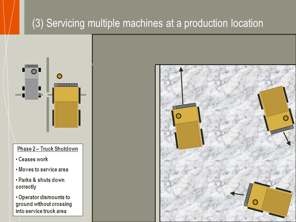 (3) Servicing multiple machines at a production location Phase 2 – Truck Shutdown Ceases work Moves to service area Parks & shuts down correctly Operator dismounts to ground without crossing into service truck area