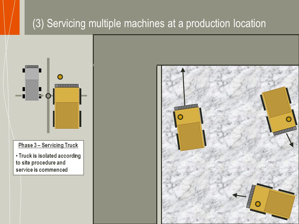 (3) Servicing multiple machines at a production location Phase 3 – Servicing Truck Truck is isolated according to site procedure and service is commenced