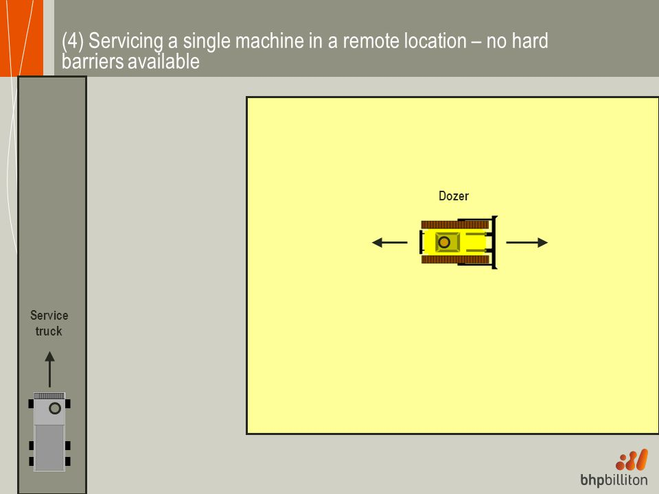 (4) Servicing a single machine in a remote location – no hard barriers available Service truck Dozer