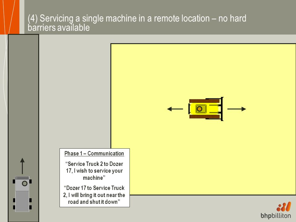 Phase 1 – Communication Service Truck 2 to Dozer 17, I wish to service your machine Dozer 17 to Service Truck 2, I will bring it out near the road and shut it down (4) Servicing a single machine in a remote location – no hard barriers available