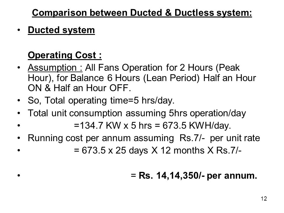 12 Comparison between Ducted & Ductless system: Ducted system Operating Cost : Assumption : All Fans Operation for 2 Hours (Peak Hour), for Balance 6
