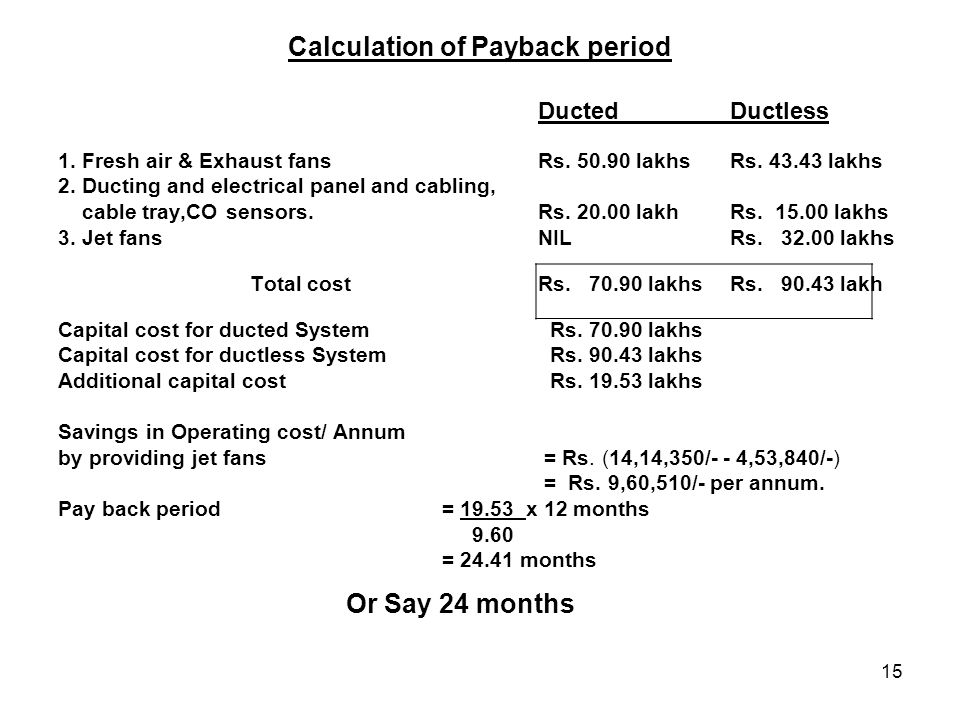 15 Calculation of Payback period DuctedDuctless 1. Fresh air & Exhaust fansRs. 50.90 lakhsRs. 43.43 lakhs 2. Ducting and electrical panel and cabling,