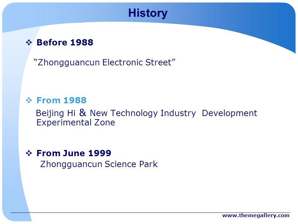 www.themegallery.com History Before 1988 Zhongguancun Electronic Street From 1988 Beijing Hi & New Technology Industry Development Experimental Zone From June 1999 Zhongguancun Science Park