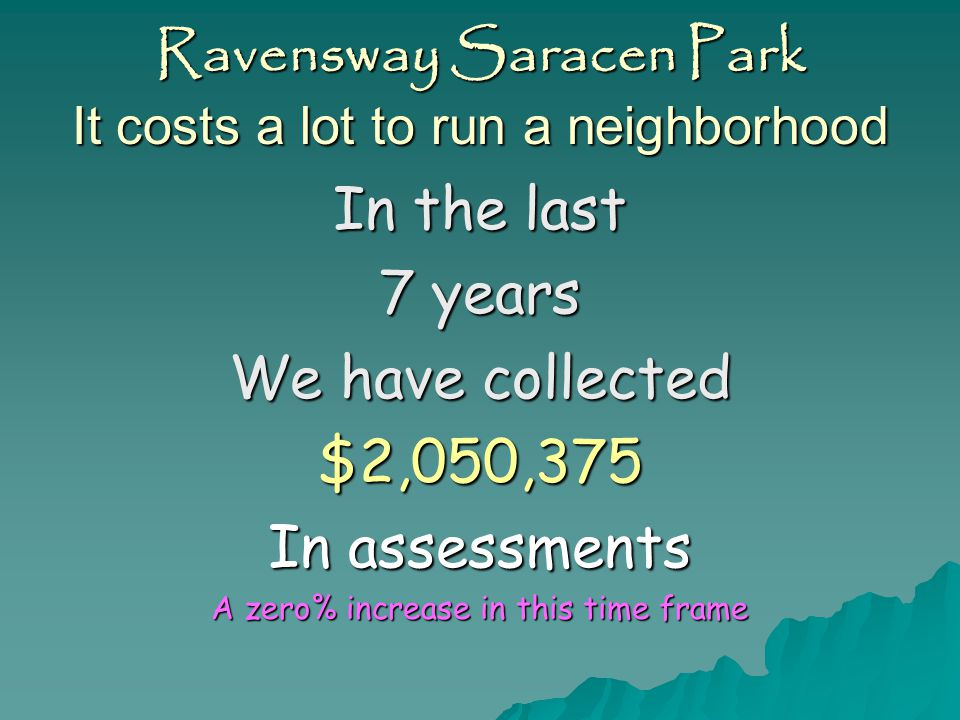 Ravensway Saracen Park It costs a lot to run a neighborhood 2000 YEAR2001 YEAR2002 YEAR2003 YEAR2004 YEAR2005 YEAR2006 YEARpercentage ACTUAL BUDGETchange 2000 v 2006 TOTAL ADMINISTRATIVE EXPENSE 35,198 37,279 46,76449,28448,56354,00367, % TOTAL AMENITIES OPERATIONS 114, , ,915123,131129,151118,009127, % TOTAL COMMUNITY SERVICES 82,151 87,992 80,51084,92579,264105,647111, % TOTAL CAPITAL IMPROVEMENTS 47,590 14,135 9,40277,4078,20533,40940,000 TOTAL DELINQUENCY COLLECTION 3,678 3,851 11,65310,02310,42316,75412, % TOTAL DEED REST ENFORCEMENT 8,527 9,383 10,00310,26313,14114,22615, % TOTAL ASSOCIATION EXPENSES 291, , , , , , , % TOTAL ASSOCIATION INCOME 311, , ,385286,497292,154296,755292, % NET INCOME (LOSS) 20,424 (6,785) 8,138 (68,536) 3,407 (45,293) (82,480)