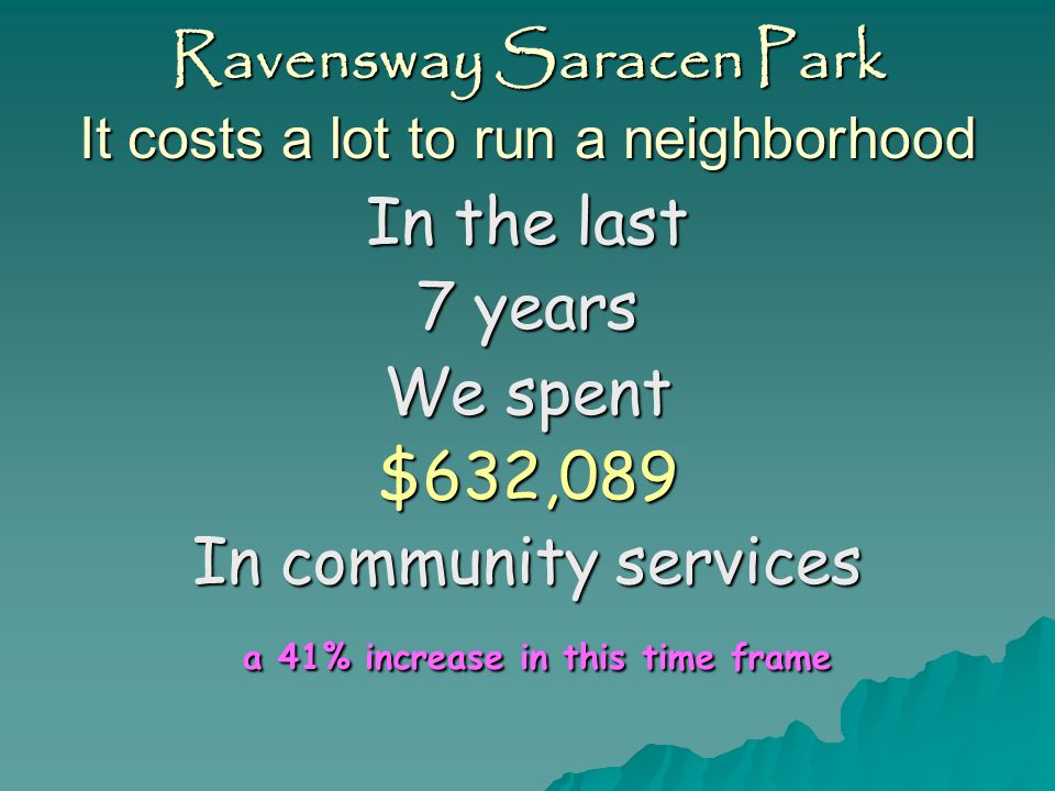 Ravensway Saracen Park It costs a lot to run a neighborhood In the last 7 years capital improvements totaling capital improvements totaling$230,148