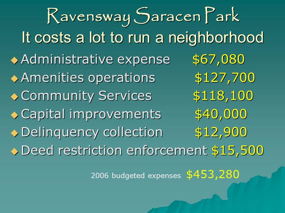 Ravensway Saracen Park Home Association