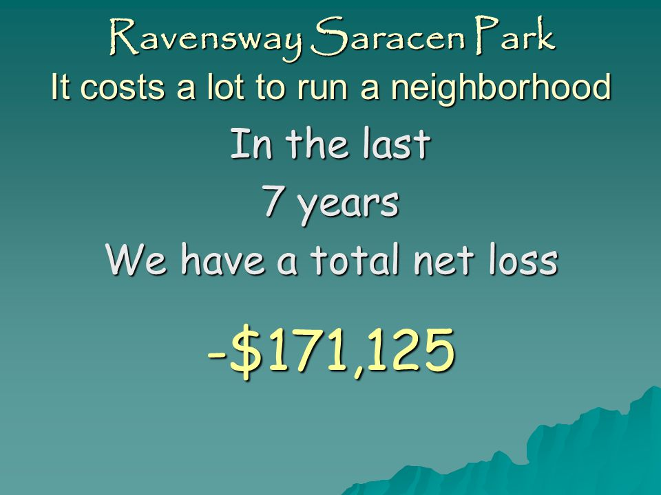Ravensway Saracen Park It costs a lot to run a neighborhood In the last 7 years We spent $81,043 To enforce deed restrictions An 81% increase in this time frame