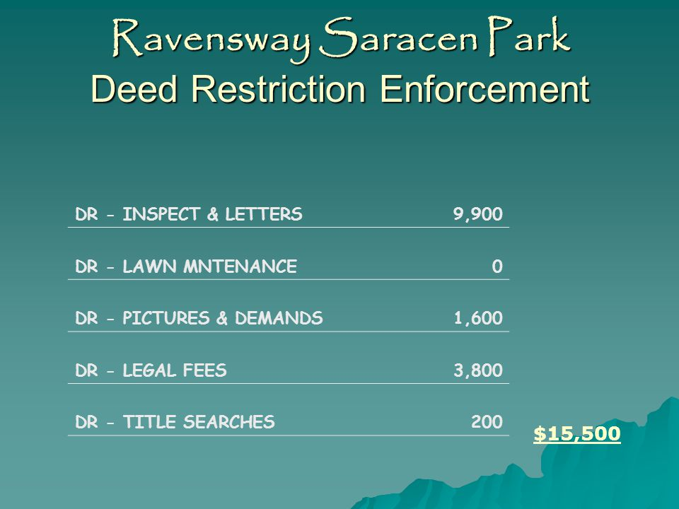 Ravensway Saracen Park Delinquency Collections 2006 DC - INSTALLMENTS600 DC - INVOICES & DEMANDS3,500 DC - LIENS1,500 DC - LEGAL FEES6,000 DC - TITLE SEARCHES1,300 $12,900