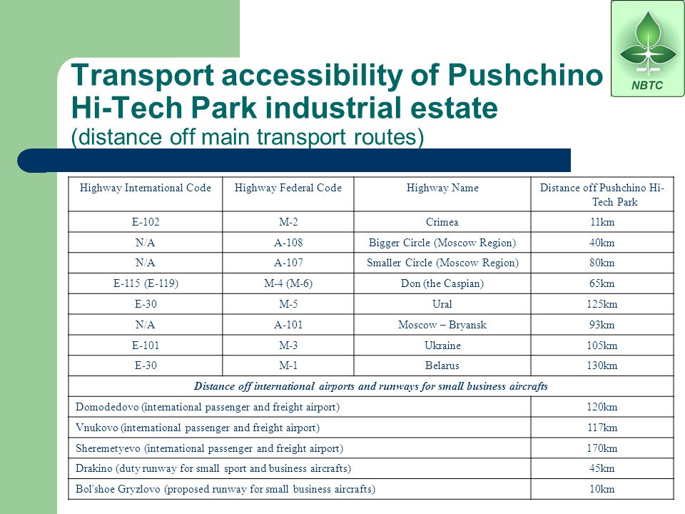 Industrial Estate Pushchino Hi-Tech Park Pushchino Hi-Tech Park was initiated by Moscow Region Government Programme covering the development of industrial estates in Moscow Region.