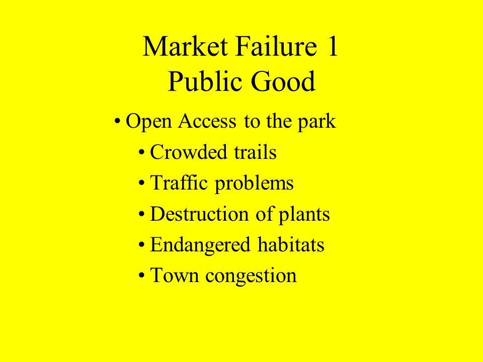Market Failure 1 Public Good Open Access to the park Crowded trails Traffic problems Destruction of plants Endangered habitats Town congestion