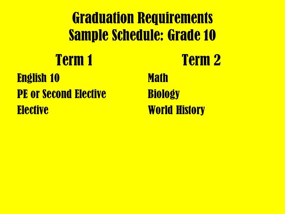 Graduation Requirements Sample Schedule: Grade 9 Term 1 2.