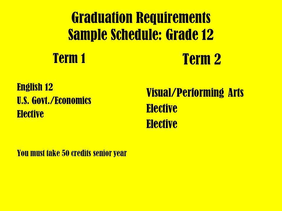 Graduation Requirements Sample Schedule: Grade 11 Term 1 Math U.S. History Elective Term 2 English 11 Elective