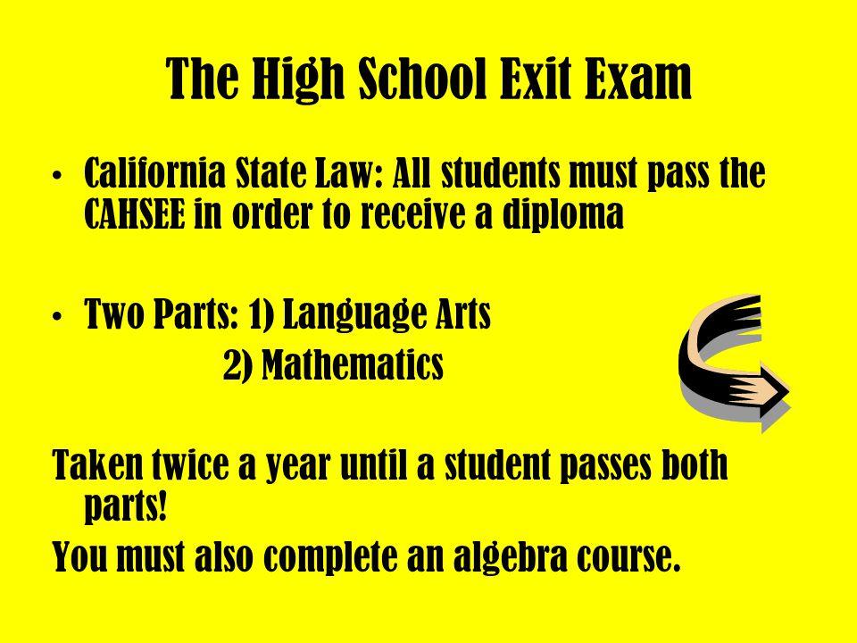 Graduation Requirements Sample Schedule: Grade 12 Term 1 English 12 U.S. Govt./Economics Elective You must take 50 credits senior year Term 2 Visual/P