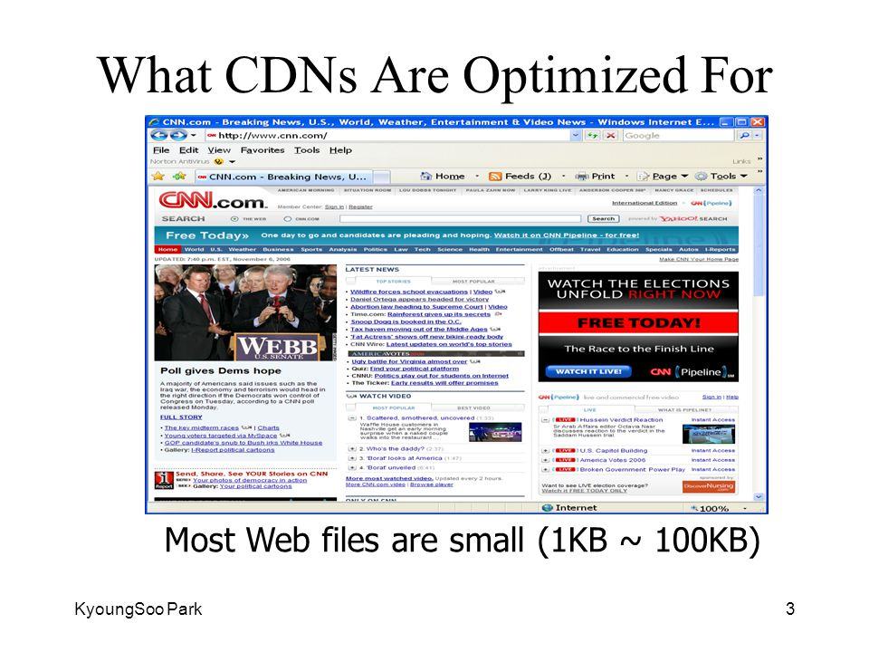 KyoungSoo Park3 What CDNs Are Optimized For Most Web files are small (1KB ~ 100KB)