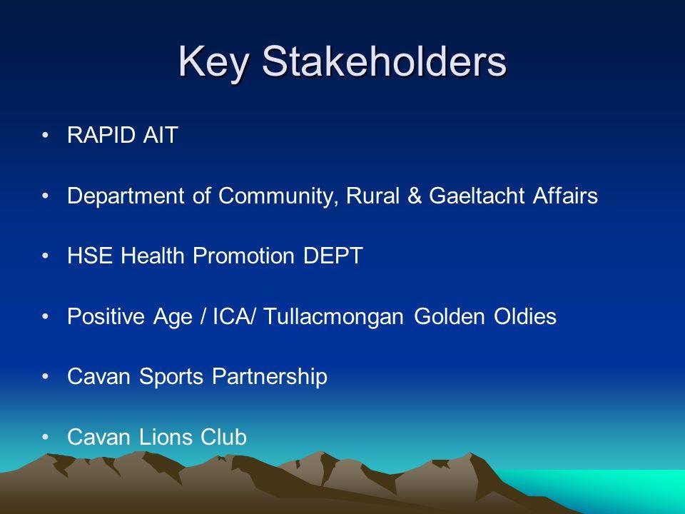Key Stakeholders RAPID AIT Department of Community, Rural & Gaeltacht Affairs HSE Health Promotion DEPT Positive Age / ICA/ Tullacmongan Golden Oldies Cavan Sports Partnership Cavan Lions Club
