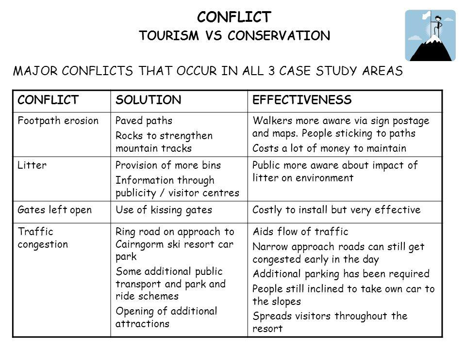 CONFLICT TOURISM VS CONSERVATION MAJOR CONFLICTS THAT OCCUR IN ALL 3 CASE STUDY AREAS CONFLICTSOLUTIONEFFECTIVENESS Footpath erosionPaved paths Rocks