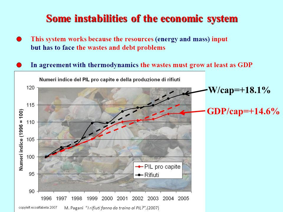 M. Pagani I rifiuti fanno da traino al PIL?,(2007) Some instabilities of the economic system This system works because the resources (energy and mass)