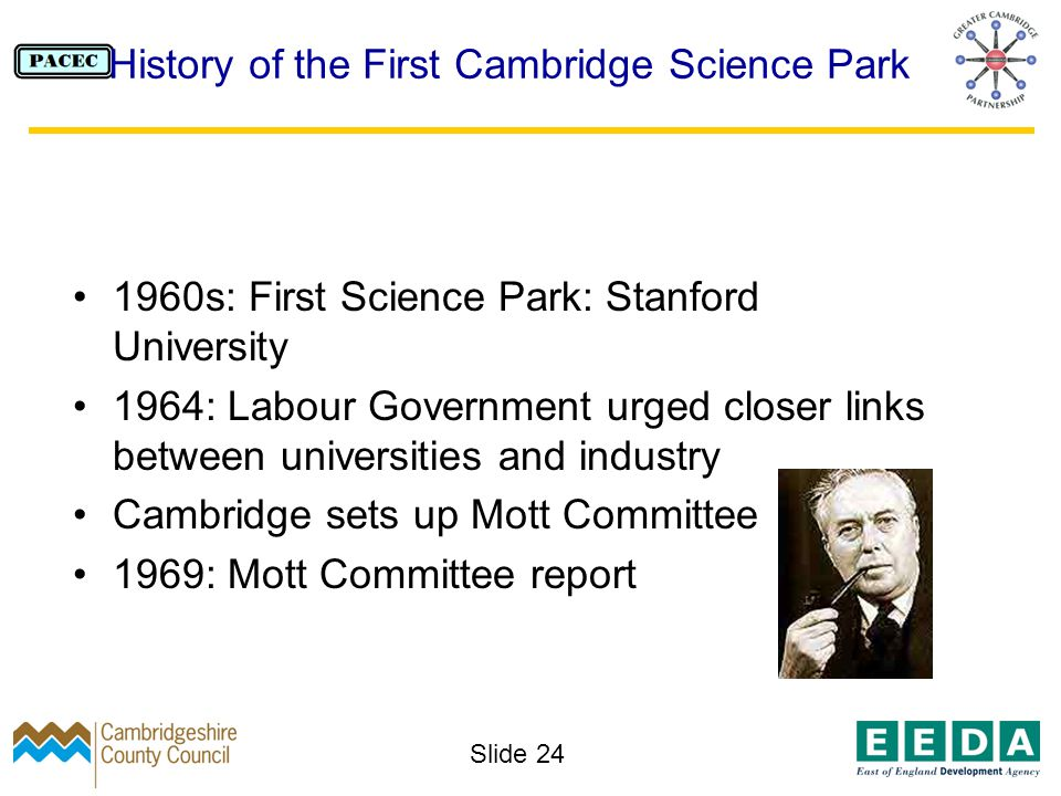 Slide 24 History of the First Cambridge Science Park 1960s: First Science Park: Stanford University 1964: Labour Government urged closer links between universities and industry Cambridge sets up Mott Committee 1969: Mott Committee report