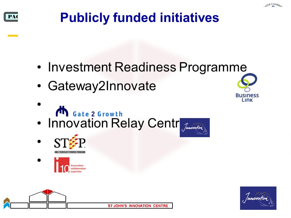 Slide 29 Publicly funded initiatives Investment Readiness Programme Gateway2Innovate Innovation Relay Centre