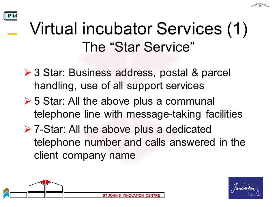 Slide 40 Virtual incubator Services (1) The Star Service 3 Star: Business address, postal & parcel handling, use of all support services 5 Star: All the above plus a communal telephone line with message-taking facilities 7-Star: All the above plus a dedicated telephone number and calls answered in the client company name