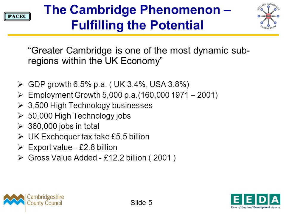 Slide 5 The Cambridge Phenomenon – Fulfilling the Potential Greater Cambridge is one of the most dynamic sub- regions within the UK Economy GDP growth 6.5% p.a.