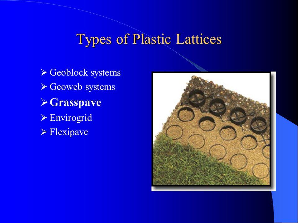 Types of Plastic Lattices Geoblock systems Geoweb systems Grasspave Envirogrid Flexipave