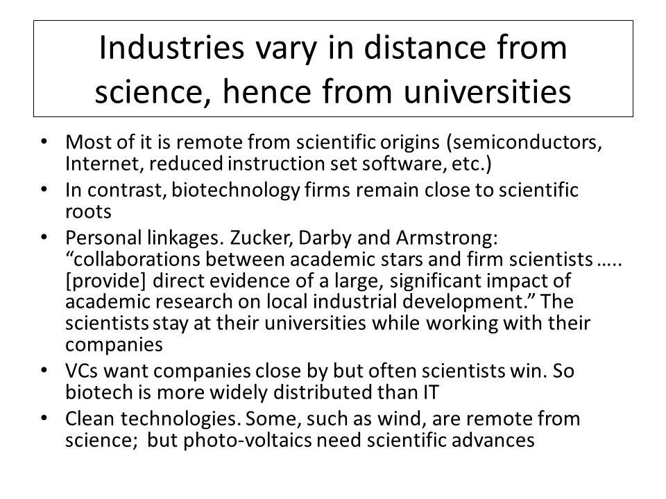 Industries vary in distance from science, hence from universities Most of it is remote from scientific origins (semiconductors, Internet, reduced instruction set software, etc.) In contrast, biotechnology firms remain close to scientific roots Personal linkages.
