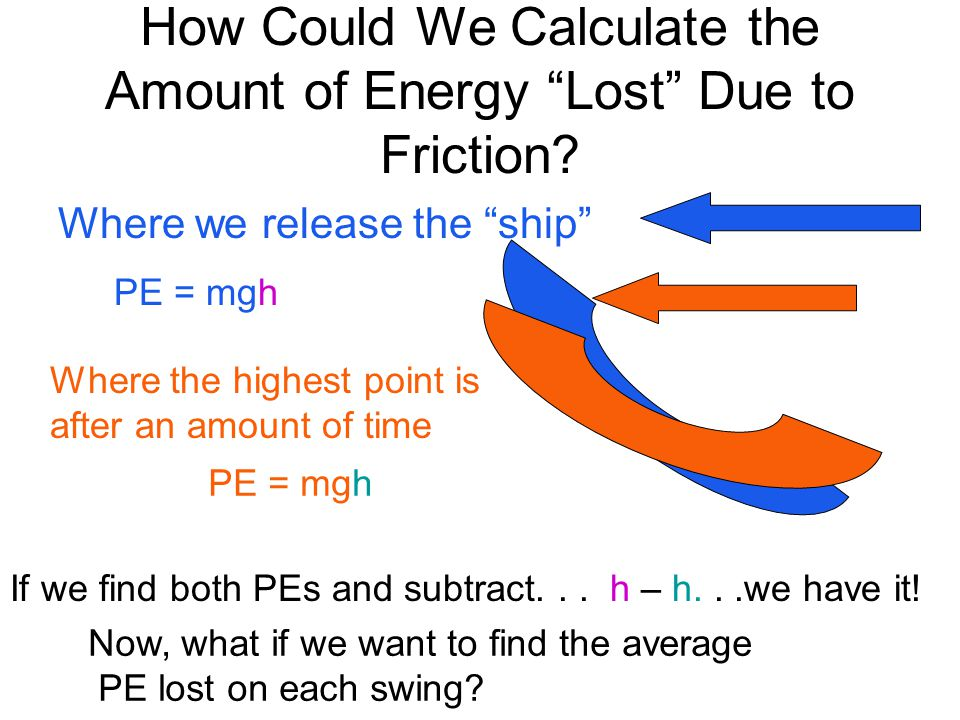 How Could We Calculate the Amount of Energy Lost Due to Friction? Where we release the ship PE = mgh Where the highest point is after an amount of tim