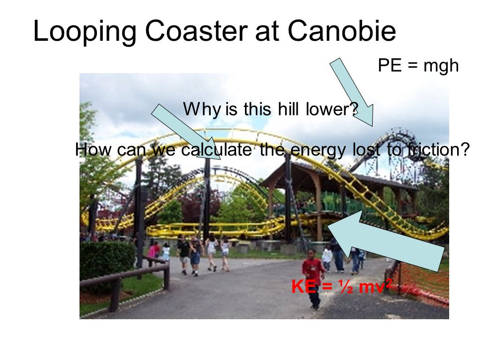 Looping Coaster at Canobie PE = mgh Why is this hill lower? How can we calculate the energy lost to friction? KE = ½ mv 2