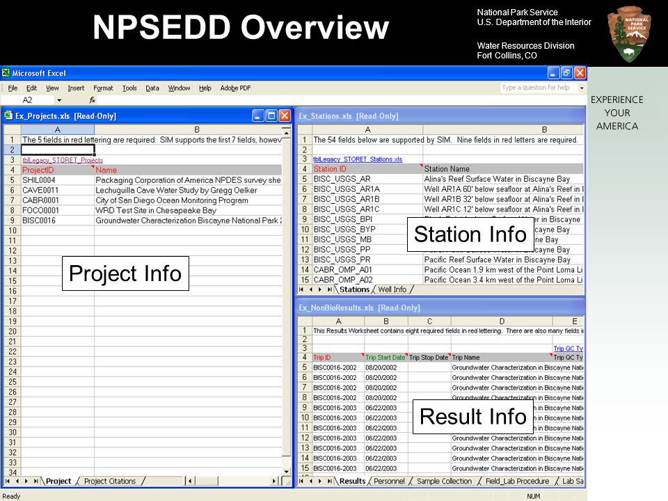 National Park Service U.S. Department of the Interior Water Resources Division Fort Collins, CO NPSEDD Overview Project Info Station Info Result Info