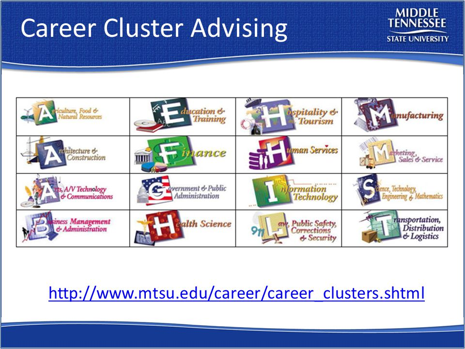 Career Cluster Advising